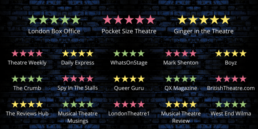 Soho Cinders, Charing Cross Theatre, London (October - December 2019)
